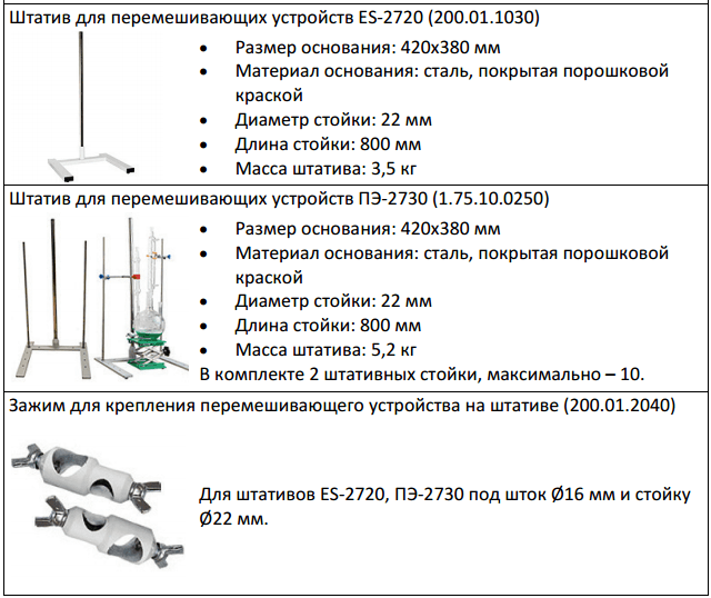 Верхнеприводная мешалка ПЭ-8100 (со штативом ES-2720)  продажа по ценам от завода